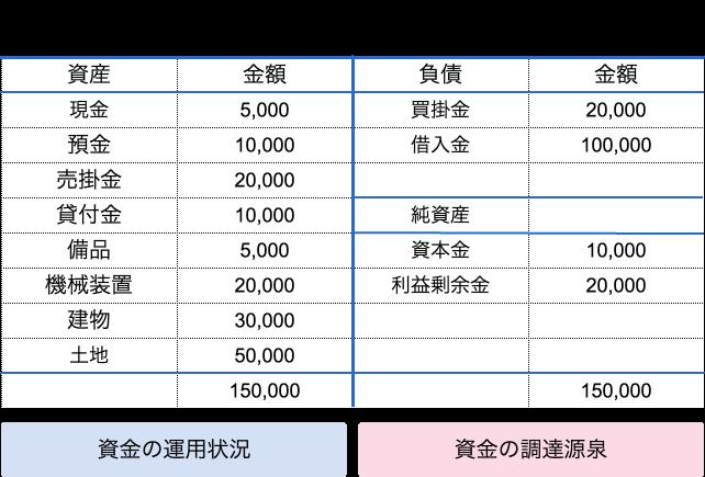 クロスク 貸借対照表